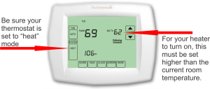Thermostat example